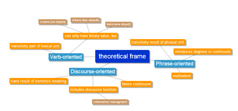 what is the role of literature review in research